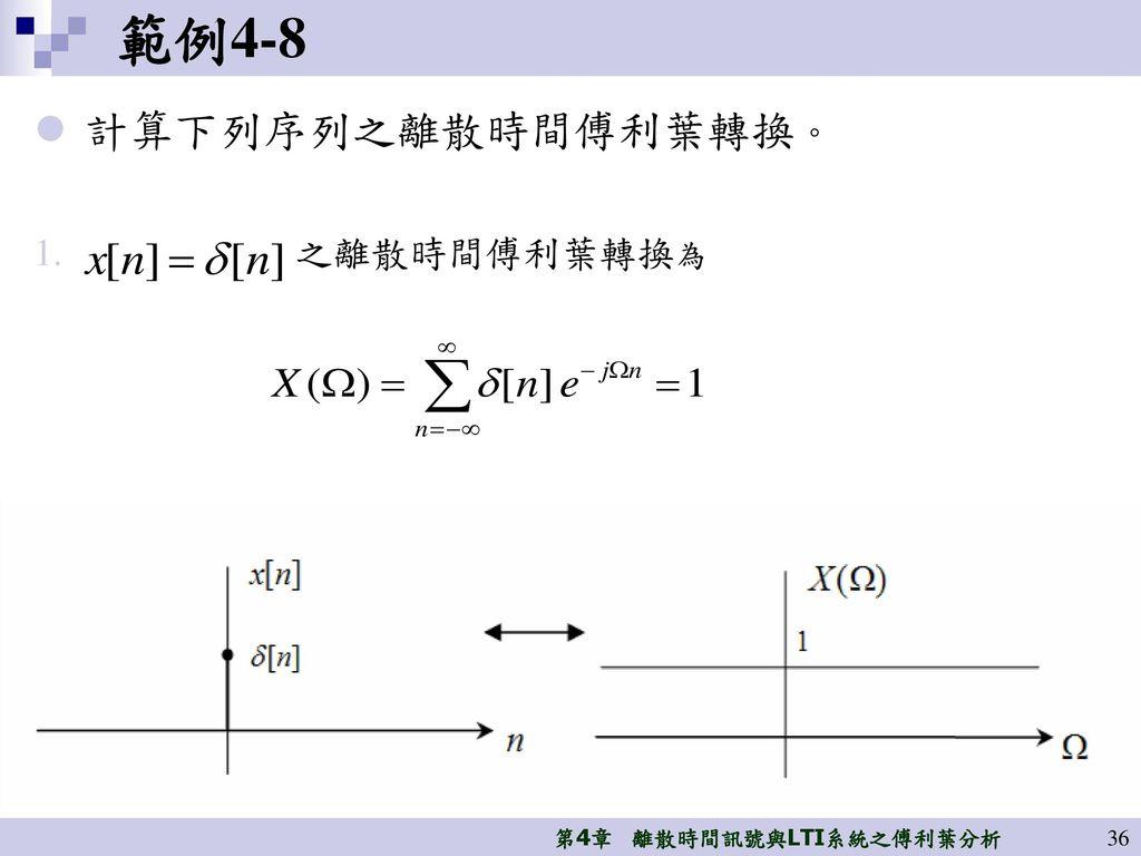 範例4-8 計算下列序列之離散時間傅利葉轉換。 之離散時間傅利葉轉換為