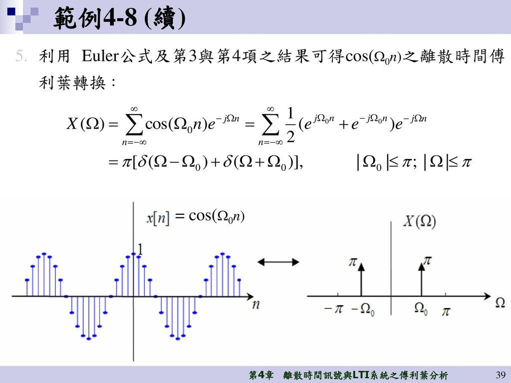 範例4-8 (續) 利用 Euler公式及第3與第4項之結果可得cos(0n)之離散時間傅利葉轉換: = cos(0n)