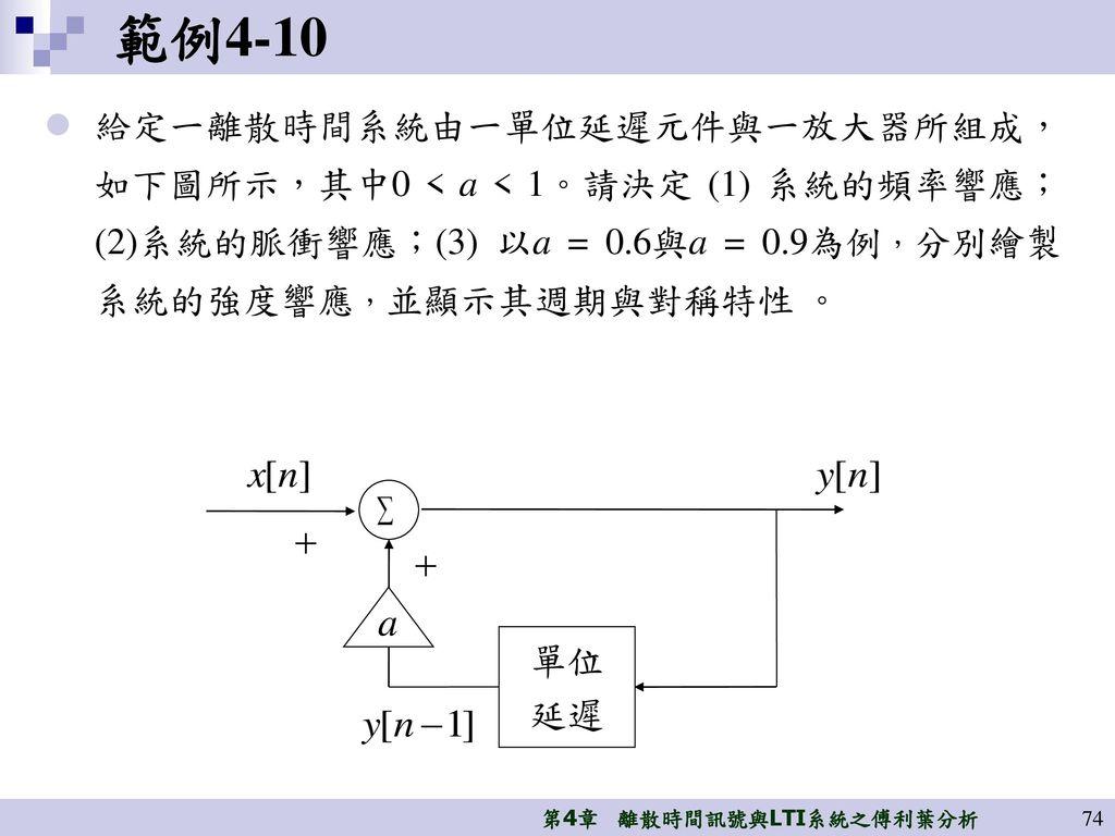 範例4-10 給定一離散時間系統由一單位延遲元件與一放大器所組成,如下圖所示,其中0 < a < 1。請決定 (1) 系統的頻率響應;(2)系統的脈衝響應;(3) 以a = 0.6與a = 0.9為例,分別繪製系統的強度響應,並顯示其週期與對稱特性 。