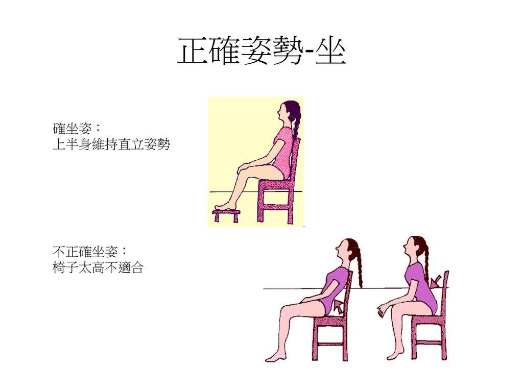 正確姿勢-坐 確坐姿: 上半身維持直立姿勢 不正確坐姿: 椅子太高不適合