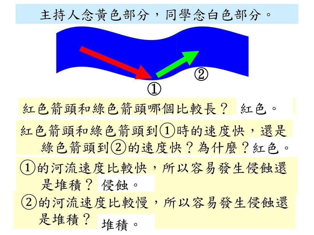 主持人念黃色部分,同學念白色部分。 ②. ①. 紅色箭頭和綠色箭頭哪個比較長? 紅色。 紅色箭頭和綠色箭頭到①時的速度快,還是綠色箭頭到②的速度快?為什麼? 紅色。 ①的河流速度比較快,所以容易發生侵蝕還是堆積?