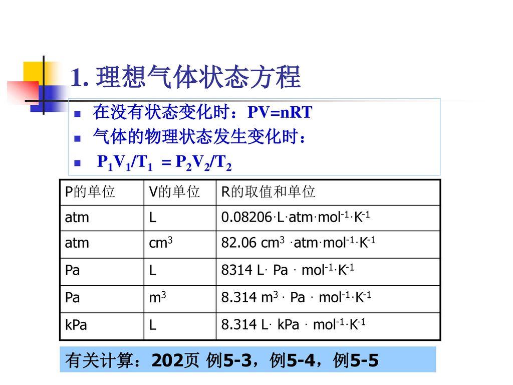 气体摩尔体积ppt_第5章 化学热力学基础 chapter 5 Chemical Thermodynamics. - ppt download