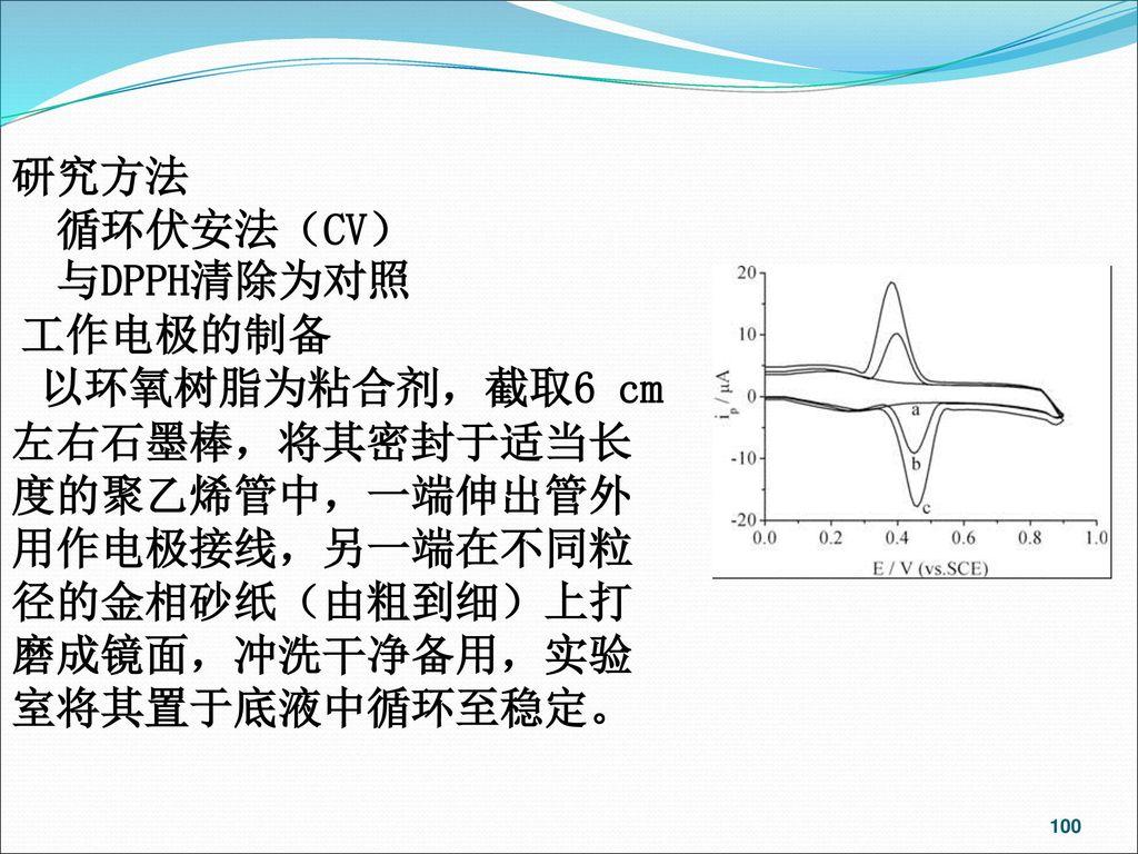 研究方法 循环伏安法(CV) 与DPPH清除为对照 工作电极的制备