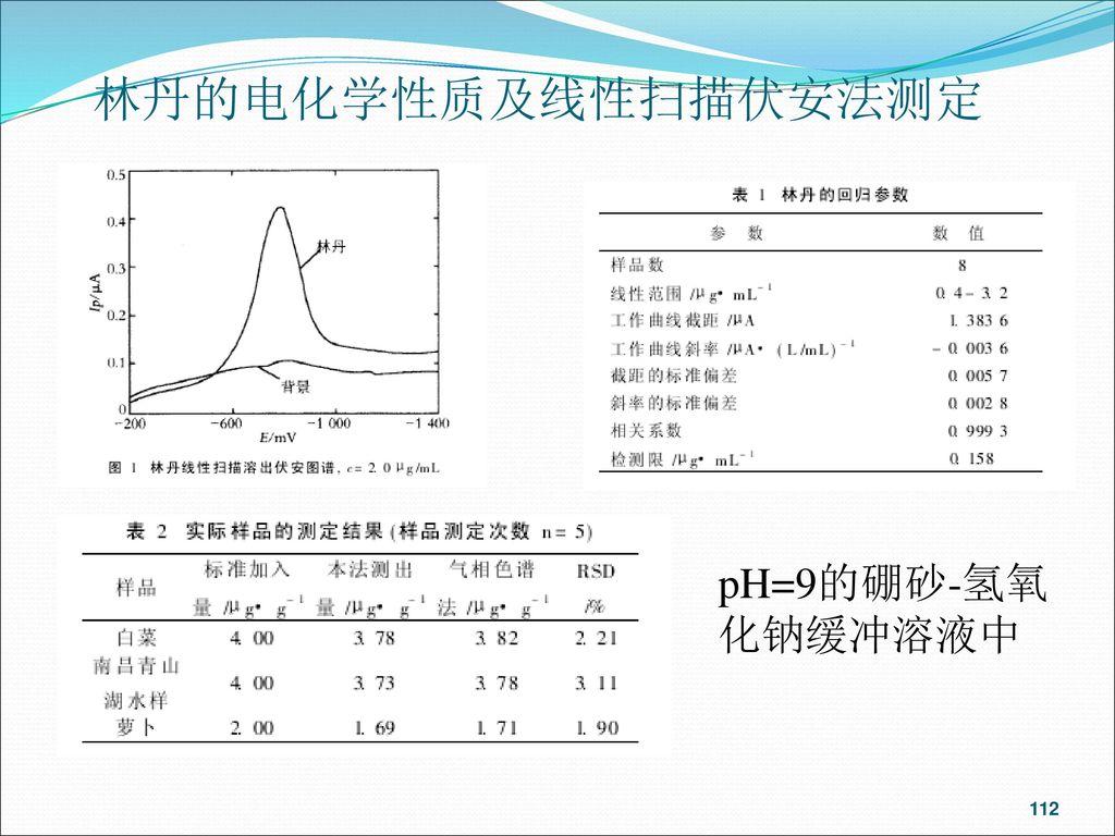 林丹的电化学性质及线性扫描伏安法测定 pH=9的硼砂-氢氧化钠缓冲溶液中