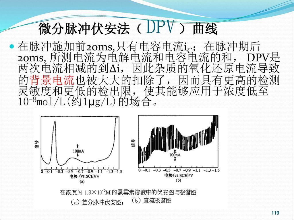 微分脉冲伏安法( DPV )曲线