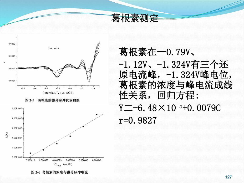 葛根素测定 葛根素在一0.79V、 -1.12V、-1.324V有三个还原电流峰,-1.324V峰电位,葛根素的浓度与峰电流成线性关系,回归方程: Y二-6.48×10-5+0.0079C.