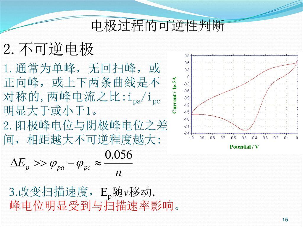 电极过程的可逆性判断 2.不可逆电极. 1.通常为单峰,无回扫峰,或正向峰,或上下两条曲线是不对称的,两峰电流之比:ipa/ipc明显大于或小于1。 2.阳极峰电位与阴极峰电位之差较间,相距越大不可逆程度越大: