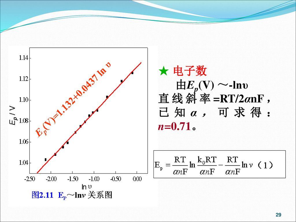 电子数 由Ep(V) ~-lnυ 直线斜率=RT/2αnF,已知α,可求得:n=0.71。