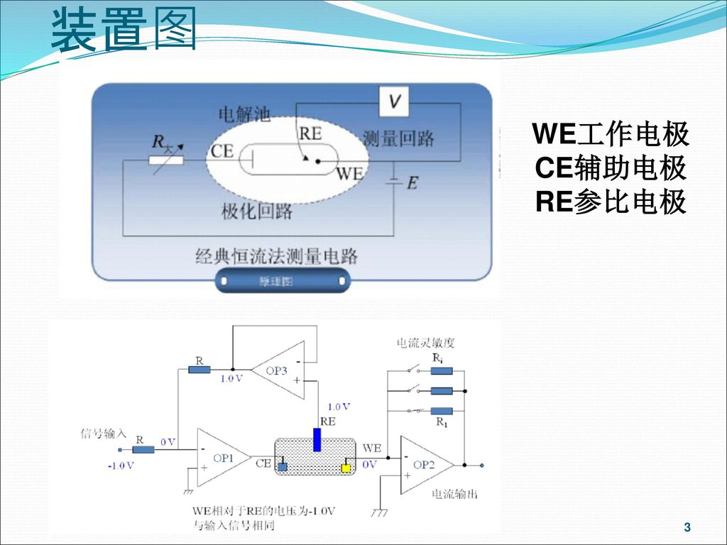装置图 WE工作电极 CE辅助电极 RE参比电极