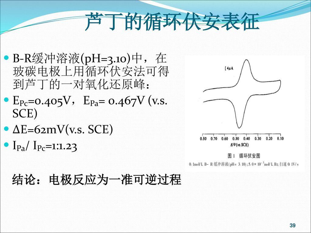 芦丁的循环伏安表征 B-R缓冲溶液(pH=3.10)中,在 玻碳电极上用循环伏安法可得到芦丁的一对氧化还原峰: