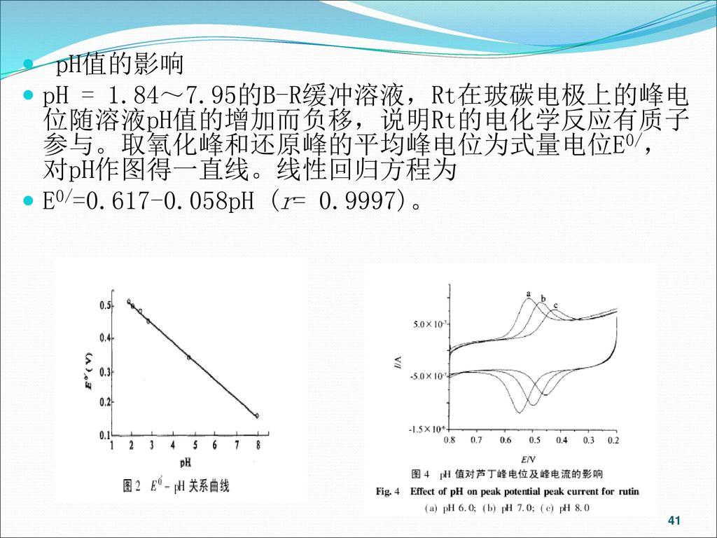 pH值的影响 pH = 1.84~7.95的B-R缓冲溶液,Rt在玻碳电极上的峰电位随溶液pH值的增加而负移,说明Rt的电化学反应有质子参与。取氧化峰和还原峰的平均峰电位为式量电位E0/,对pH作图得一直线。线性回归方程为.