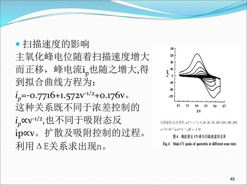 扫描速度的影响 主氧化峰电位随着扫描速度增大. 而正移,峰电流ip也随之增大,得. 到拟合曲线方程为: ip=-0.7716+1.572v-1/2+0.176v。 这种关系既不同于浓差控制的.