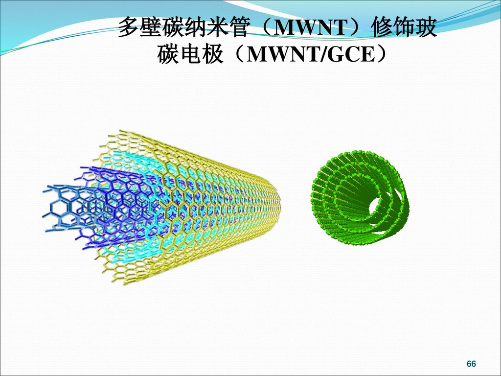 多壁碳纳米管(MWNT)修饰玻碳电极(MWNT/GCE)