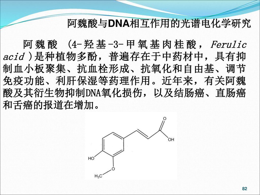 阿魏酸与DNA相互作用的光谱电化学研究