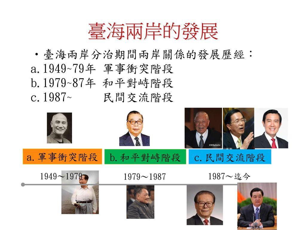臺海兩岸的發展 臺海兩岸分治期間兩岸關係的發展歷經: 1949~79年 軍事衝突階段 1979~87年 和平對峙階段