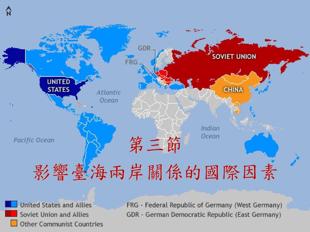 第三節 影響臺海兩岸關係的國際因素