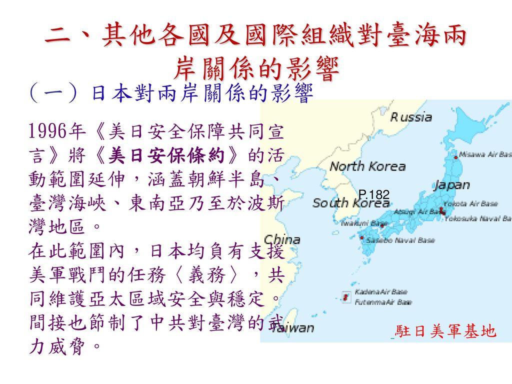 二、其他各國及國際組織對臺海兩岸關係的影響
