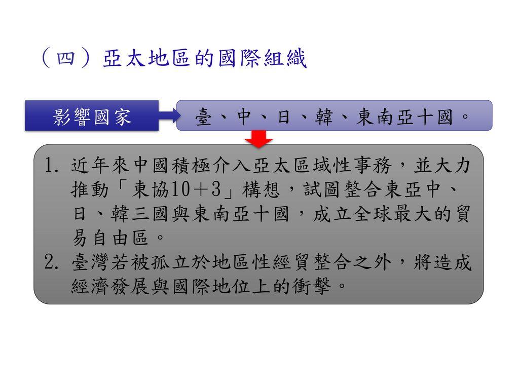(四)亞太地區的國際組織 影響國家 臺、中、日、韓、東南亞十國。
