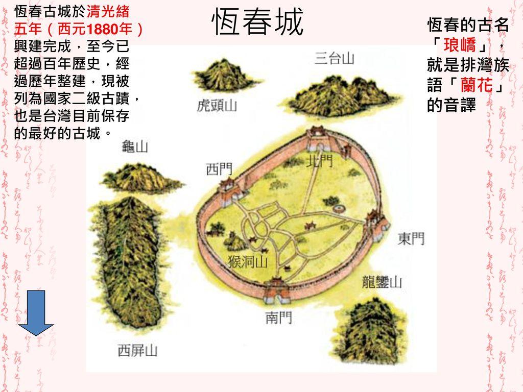 恆春城 恆春的古名「琅嶠」,就是排灣族語「蘭花」的音譯