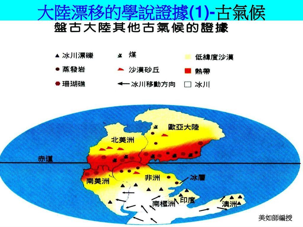 大陸漂移學說的證據(1)-古氣候 冰川的位置: 南美洲+非洲+南極洲+澳洲+「印度」 稱為岡瓦那古陸 流向:皆相同 美如師編授