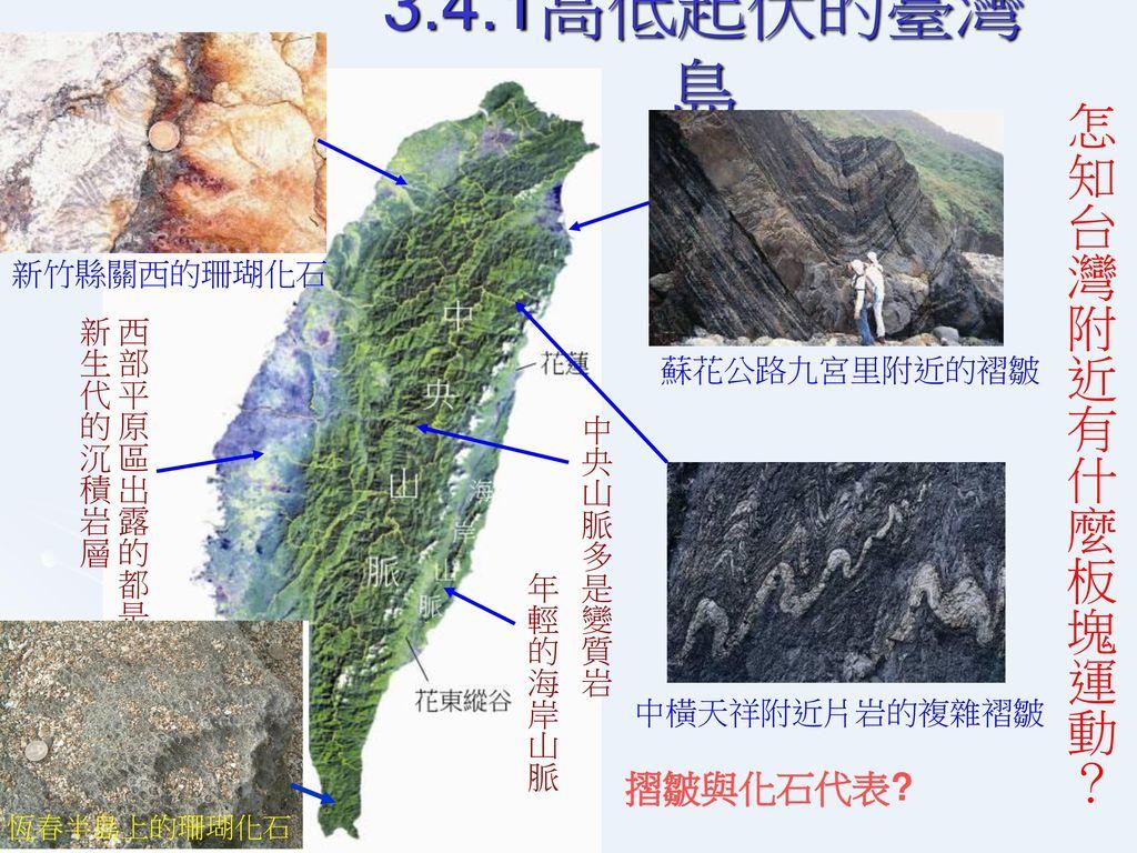 模擬造山運動的實驗,利用砂子模型模擬臺灣的造山運動,以黑木塊代表海岸山脈,逐步擠壓臺灣(a~d) ,造成褶皺山脈(e)。