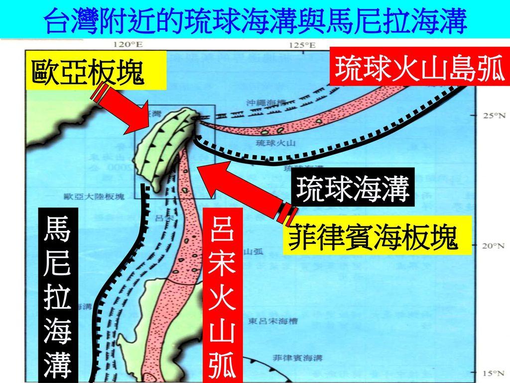 臺灣島位於 歐亞板塊與菲律賓海板塊的聚合處