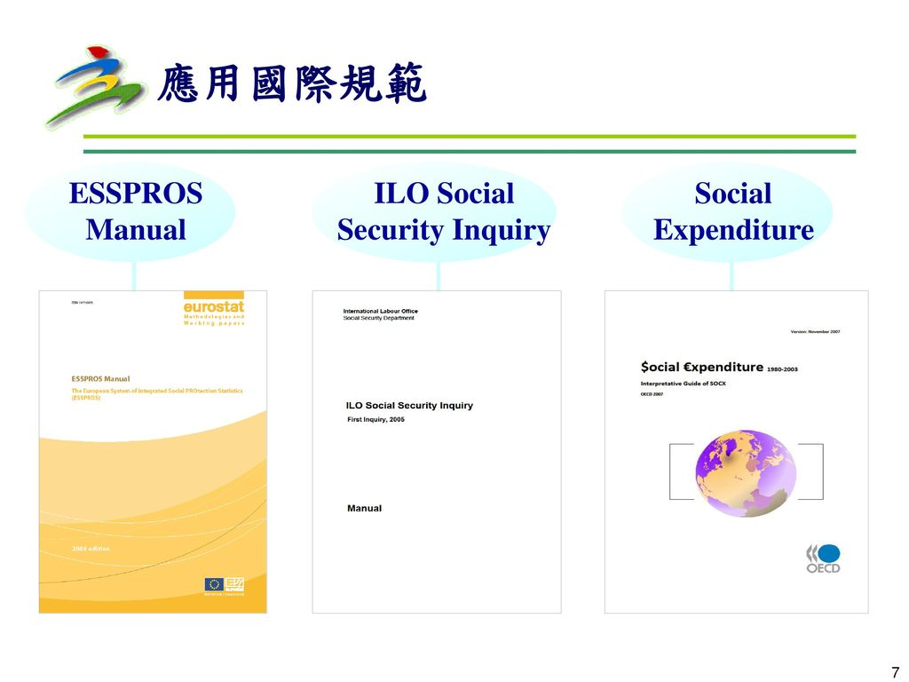 ILO Social Security Inquiry
