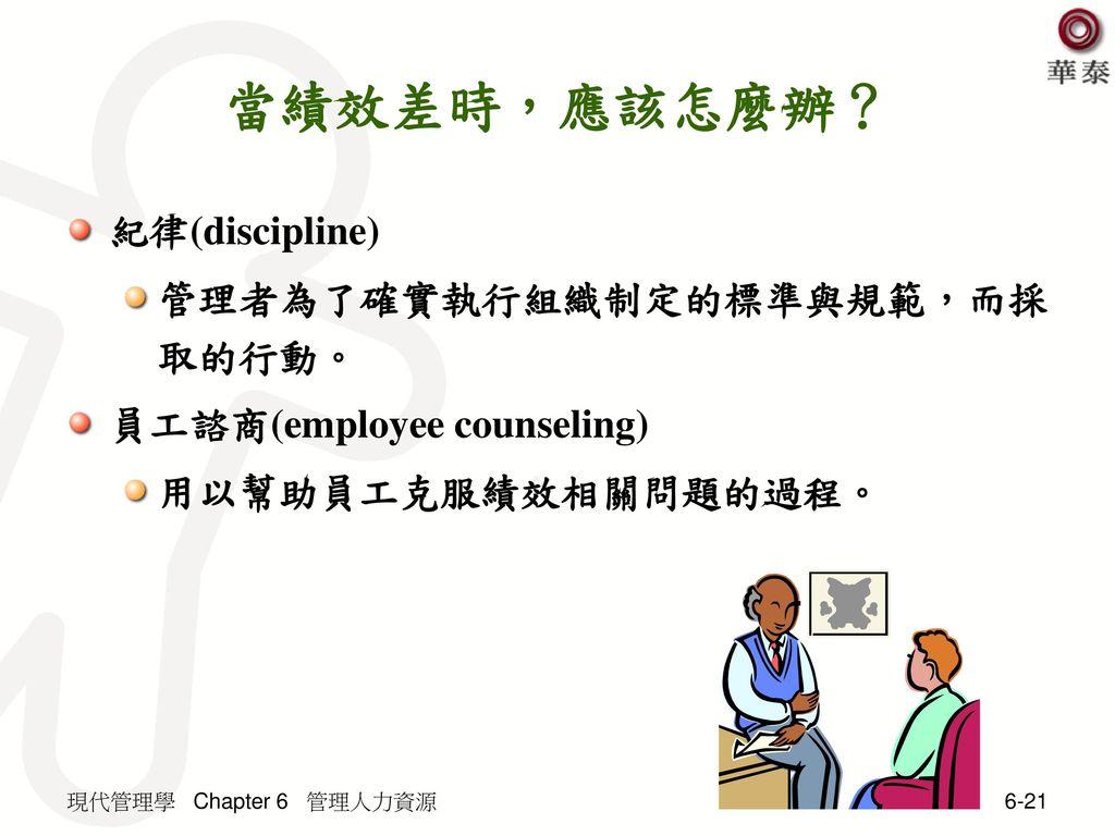 第6章 管理人力資源 學習目標 什麼是人力資源管理程序以及其影響因素為何? 管理者如何界定與挑選有才能的員工?