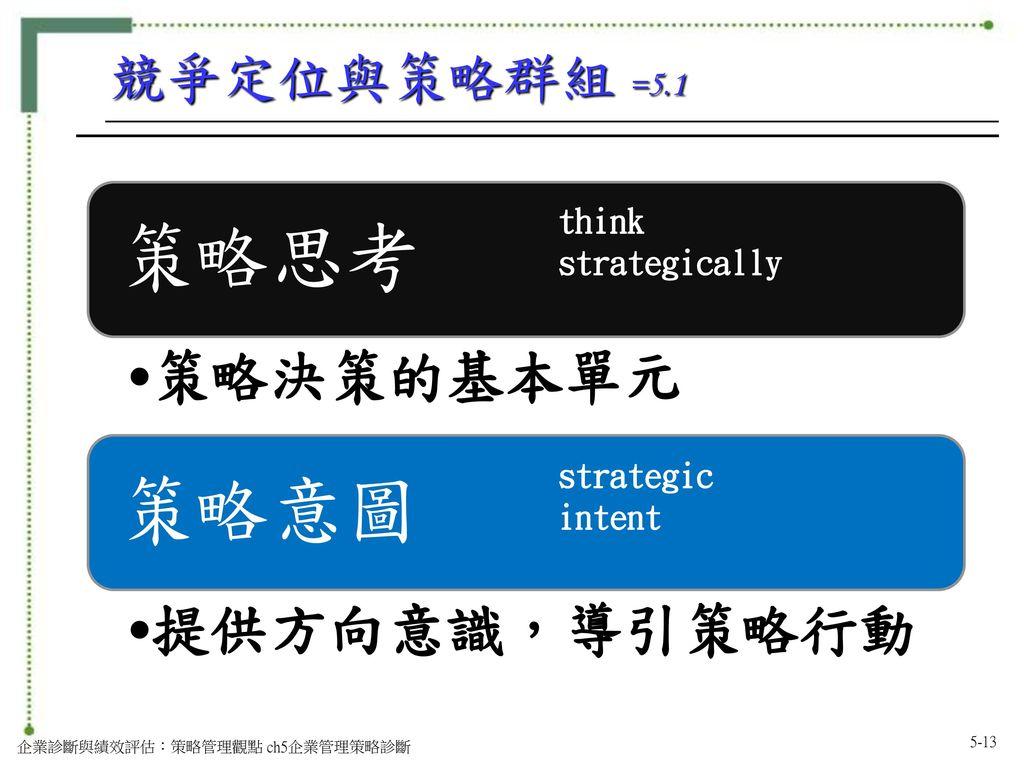 競爭定位與策略群組 =5.1 think strategically strategic intent
