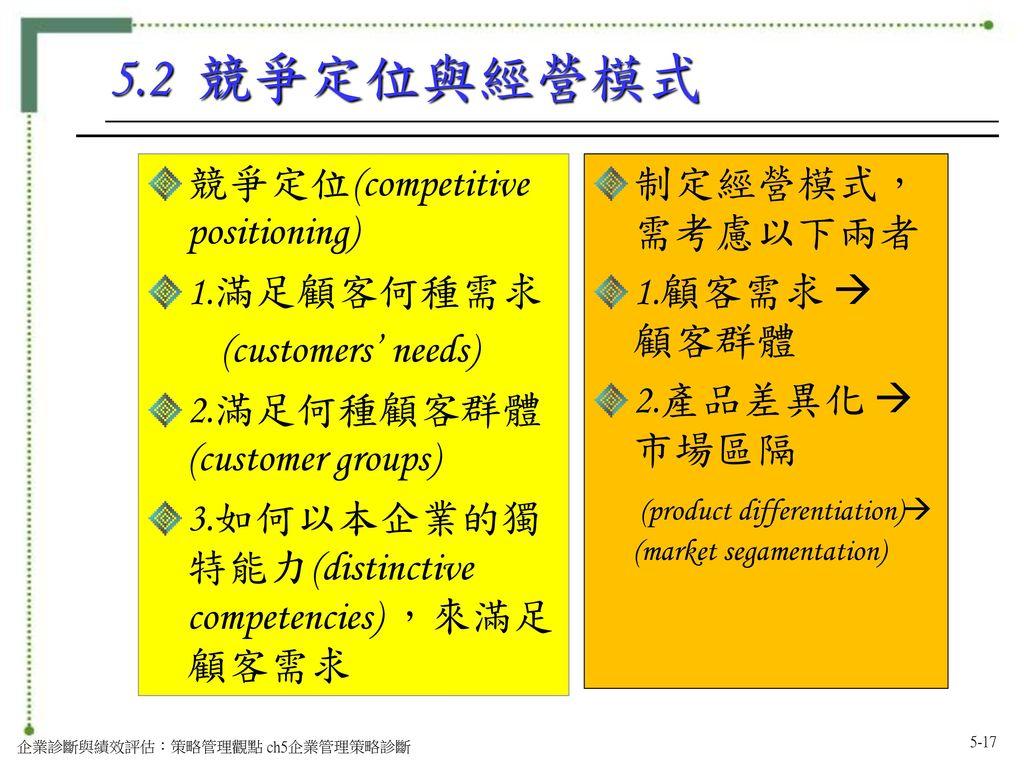 5.2 競爭定位與經營模式 競爭定位(competitive positioning) 1.滿足顧客何種需求