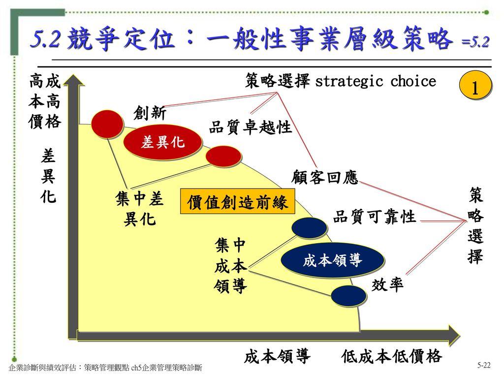 5.2 競爭定位:一般性事業層級策略 =5.2 高成本高價格 策略選擇 strategic choice 1 創新 品質卓越性 差異化