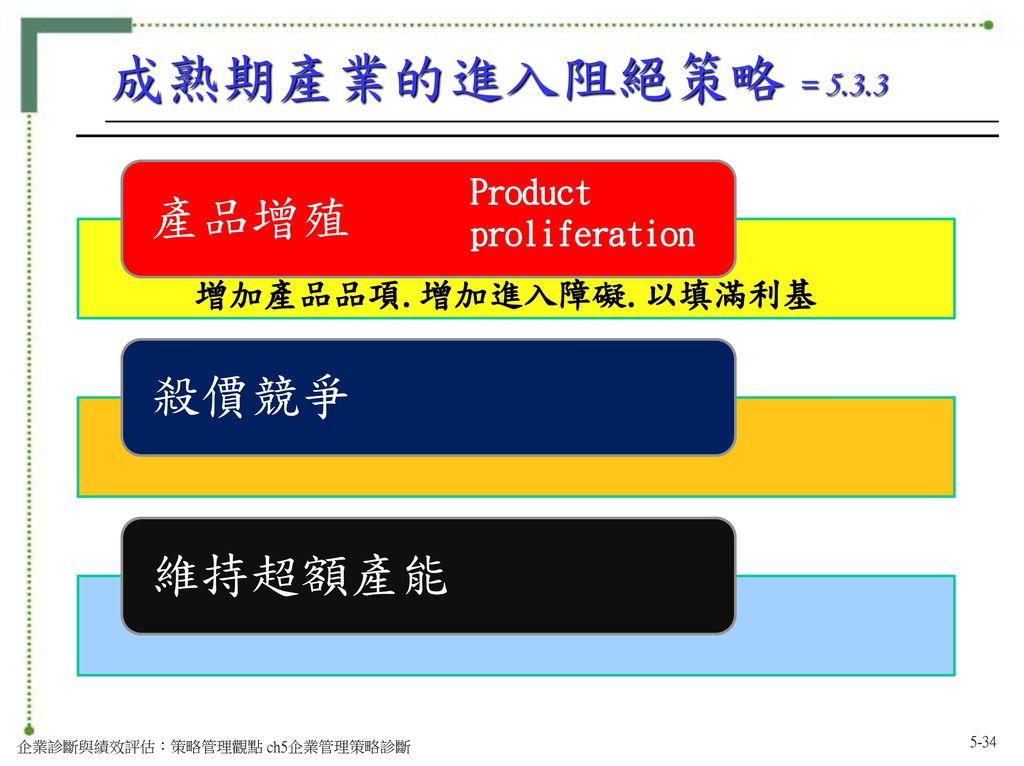 成熟期產業的進入阻絕策略 = 5.3.3 Product proliferation 增加產品品項.增加進入障礙.以填滿利基