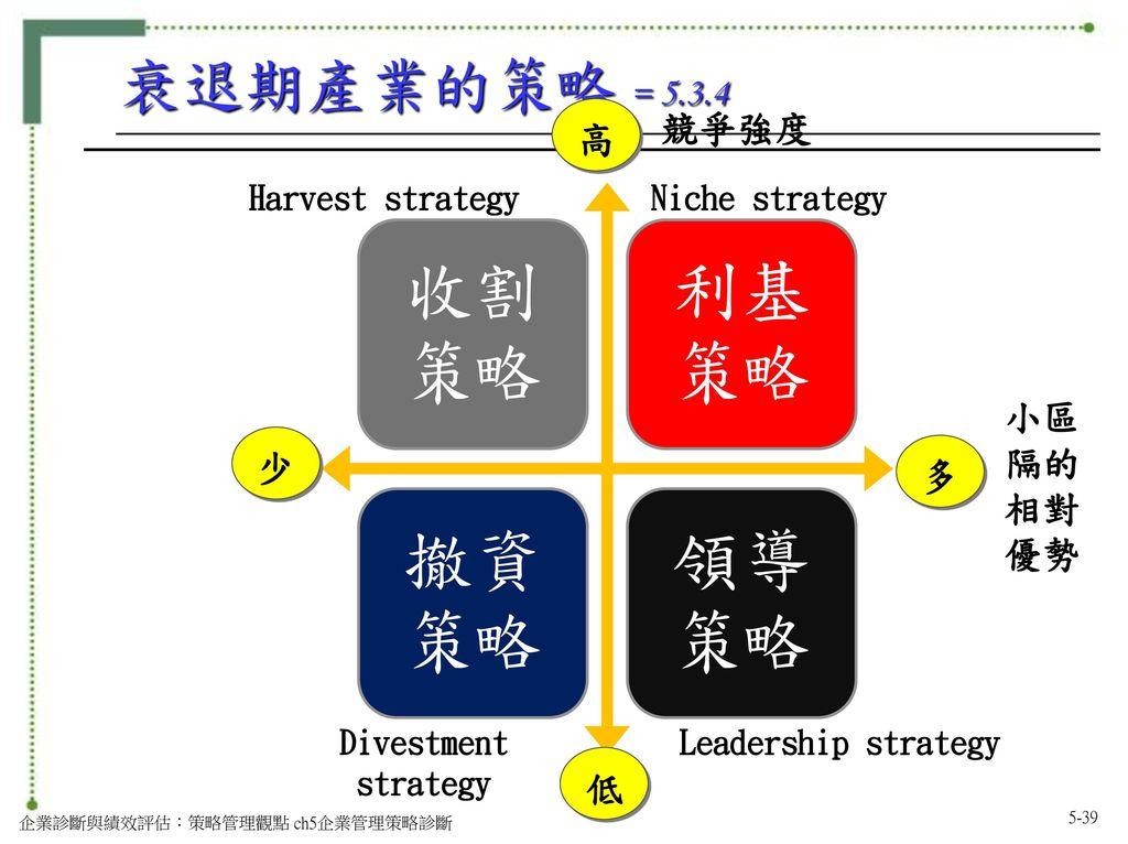 衰退期產業的策略 = 5.3.4 競爭強度 高 小區隔的相對優勢 少 多 低 Harvest strategy Niche strategy