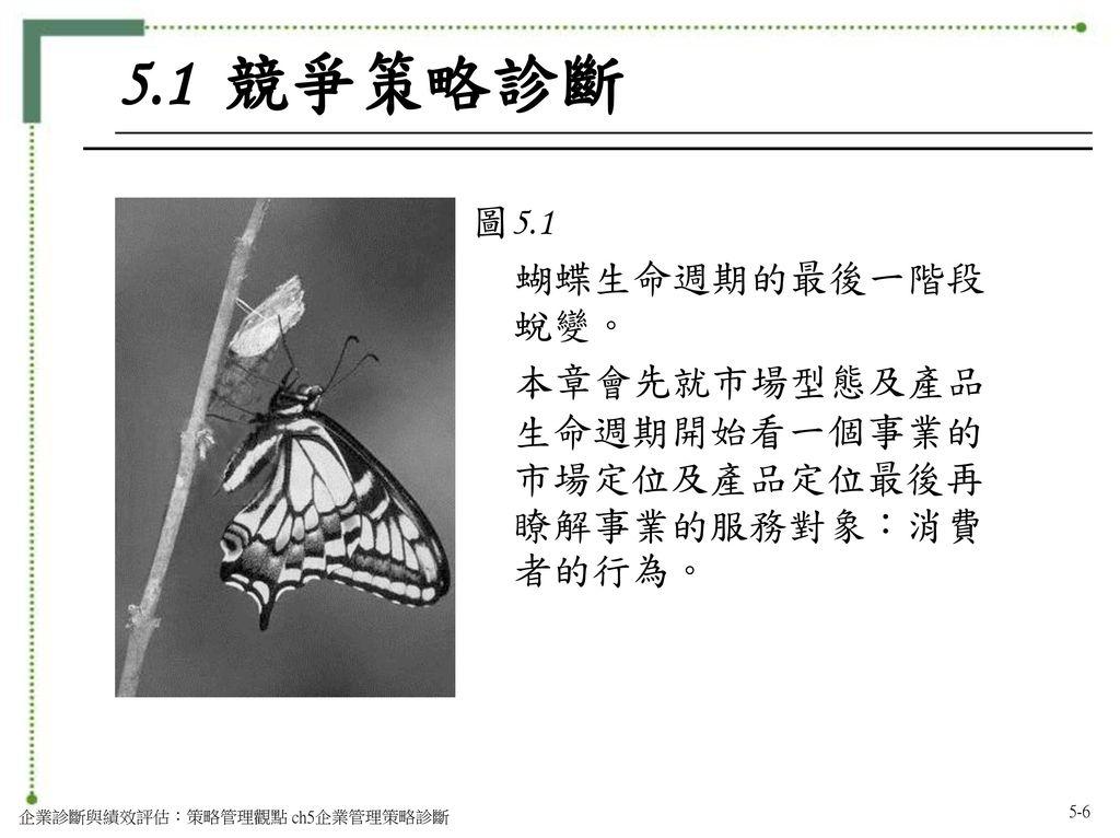 5.1 競爭策略診斷 圖5.1 蝴蝶生命週期的最後一階段蛻變。