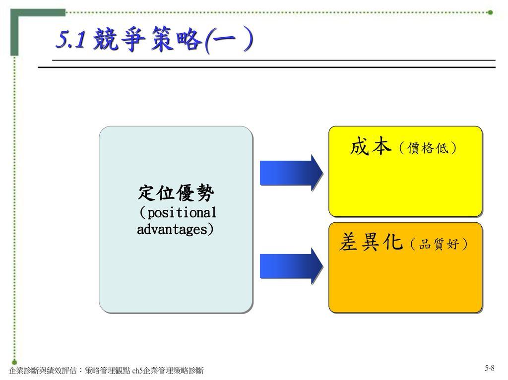 (positional advantages)