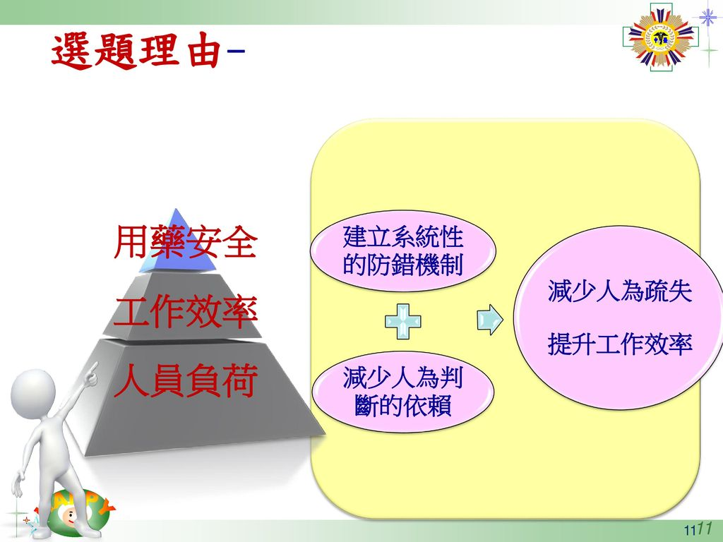 選題理由- A content placeholder. Use for text, graphics, tables and graphs. You can change this text or delete it.
