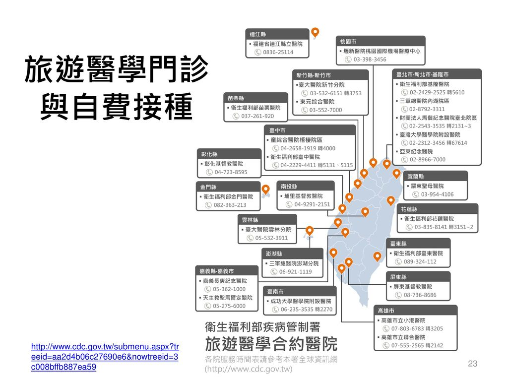 旅遊醫學門診與自費接種 http://www.cdc.gov.tw/submenu.aspx treeid=aa2d4b06c27690e6&nowtreeid=3c008bffb887ea59