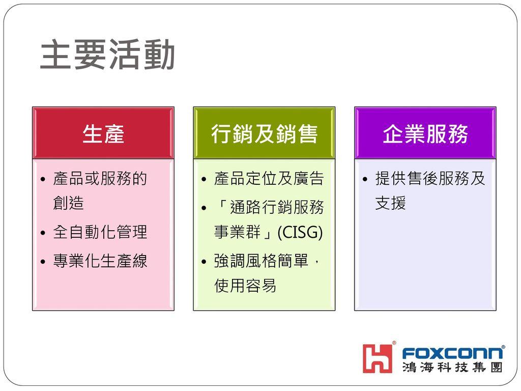 主要活動 生產 行銷及銷售 企業服務 產品或服務的 創造 全自動化管理 專業化生產線 產品定位及廣告 「通路行銷服務事業群」(CISG)