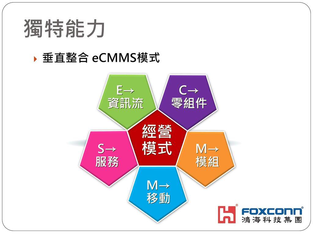 獨特能力 垂直整合 eCMMS模式 C→ 零組件 E→ 資訊流 M→ 模組 移動 S→ 服務 經營 模式
