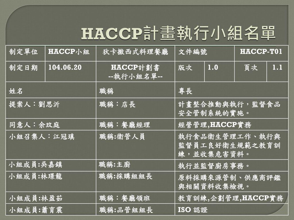HACCP計畫執行小組名單 制定單位 HACCP小組 狄卡撒西式料理餐廳 文件編號 HACCP-T01 制定日期 104.06.20