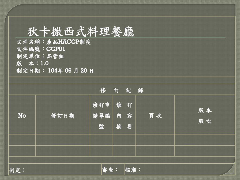 狄卡撒西式料理餐廳 文件名稱:產品HACCP制度 文件編號:CCP01 制定單位:品管組 版 本:1.0
