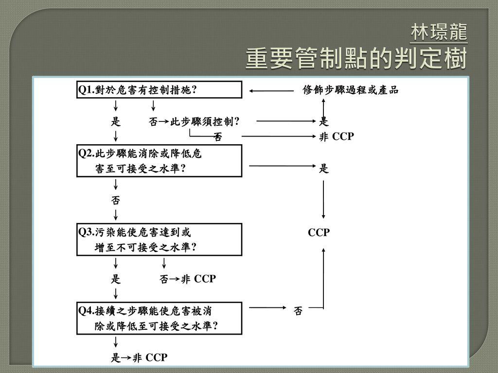 林璟龍 重要管制點的判定樹