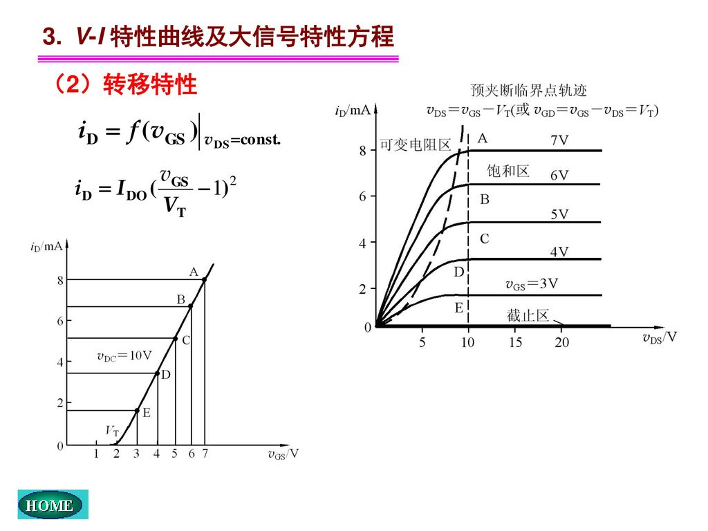 3. V-I 特性曲线及大信号特性方程 (2)转移特性