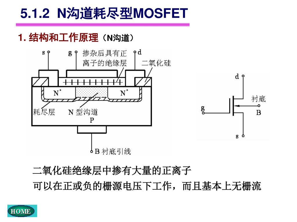 5.1.2 N沟道耗尽型MOSFET 1. 结构和工作原理(N沟道) 二氧化硅绝缘层中掺有大量的正离子
