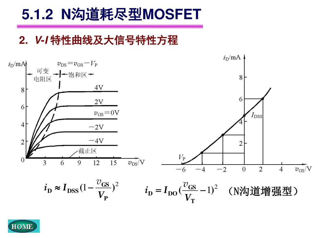 5.1.2 N沟道耗尽型MOSFET 2. V-I 特性曲线及大信号特性方程 (N沟道增强型)