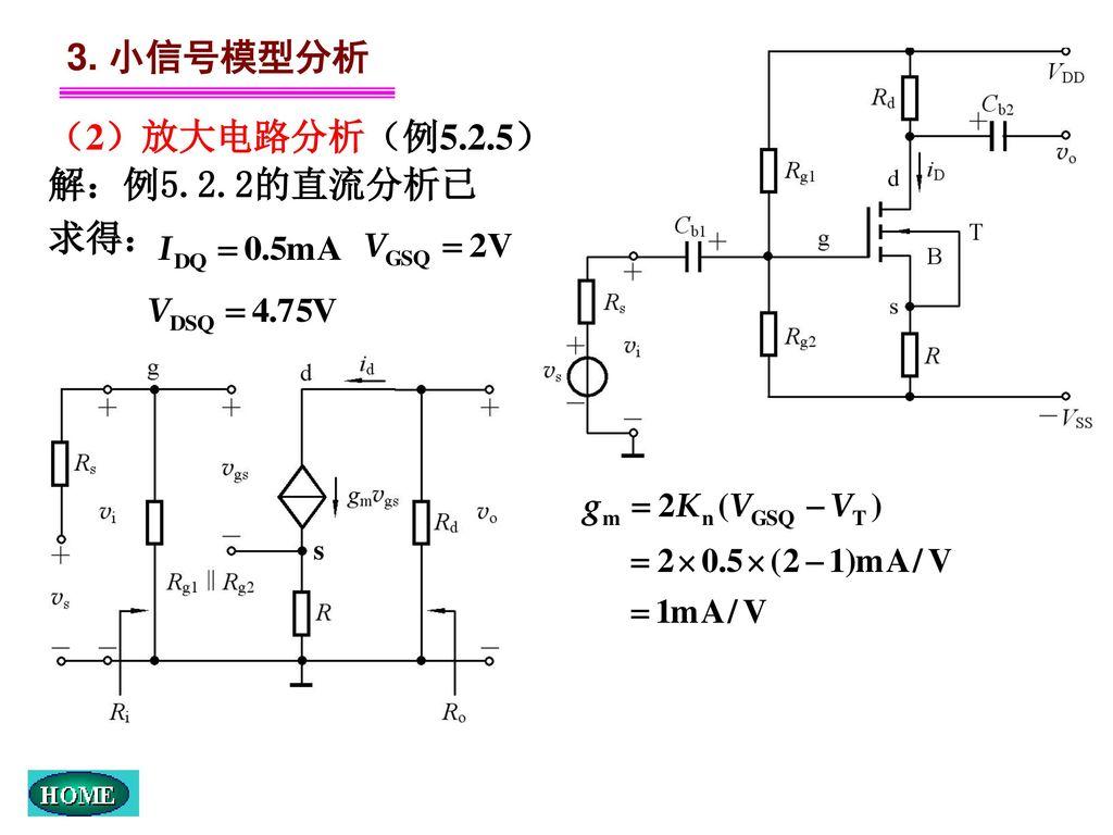 3. 小信号模型分析 (2)放大电路分析(例5.2.5) 解:例5.2.2的直流分析已求得: s
