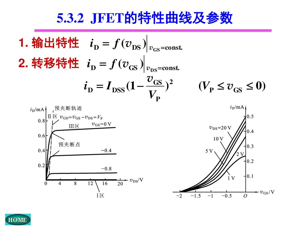 5.3.2 JFET的特性曲线及参数 1. 输出特性 2. 转移特性