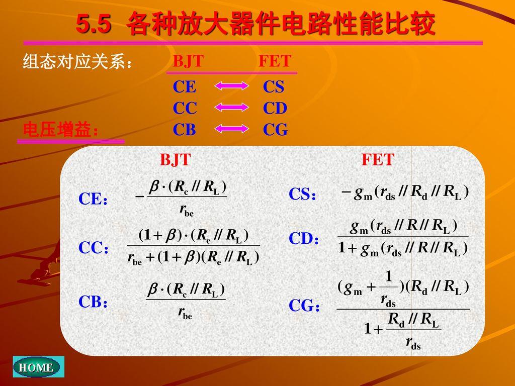 5.5 各种放大器件电路性能比较 组态对应关系: BJT FET CE CS CC CD 电压增益: CB CG BJT FET CS: