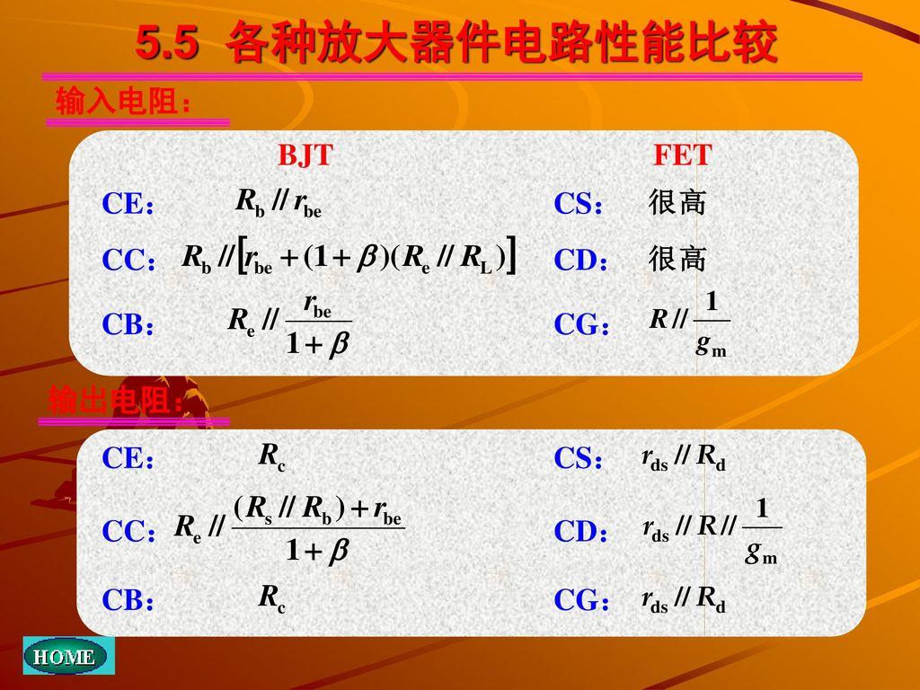 5.5 各种放大器件电路性能比较 输入电阻: BJT FET CE: CS: CC: CD: CB: CG: 输出电阻: CE: CS: