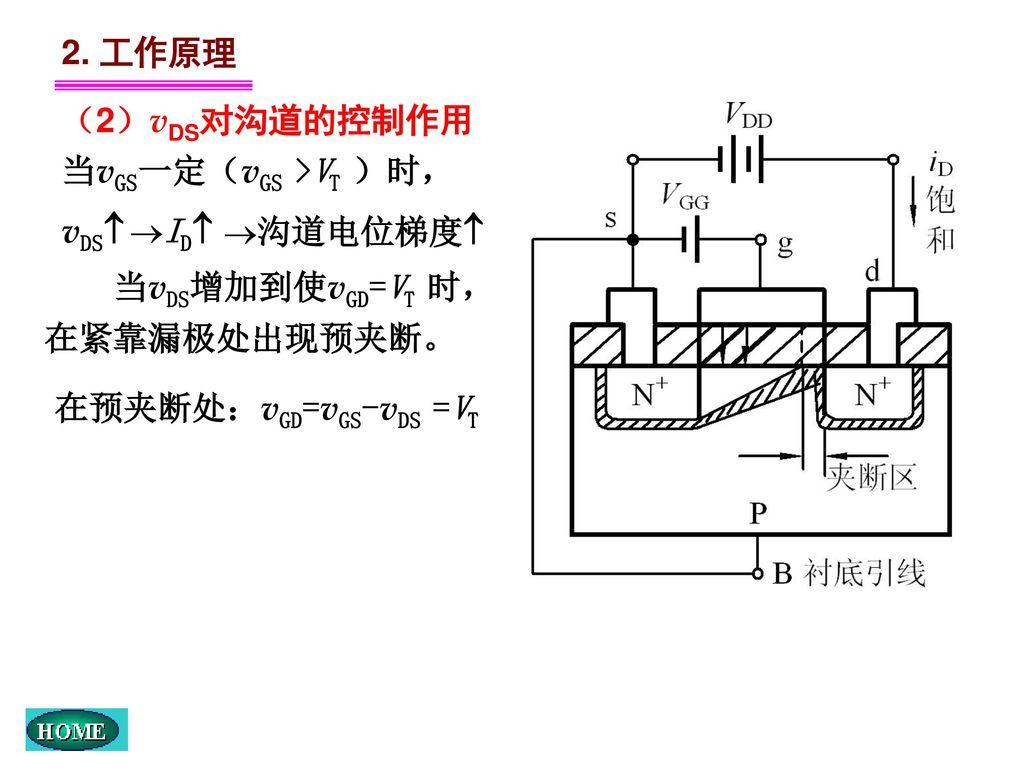 2. 工作原理 (2)vDS对沟道的控制作用.